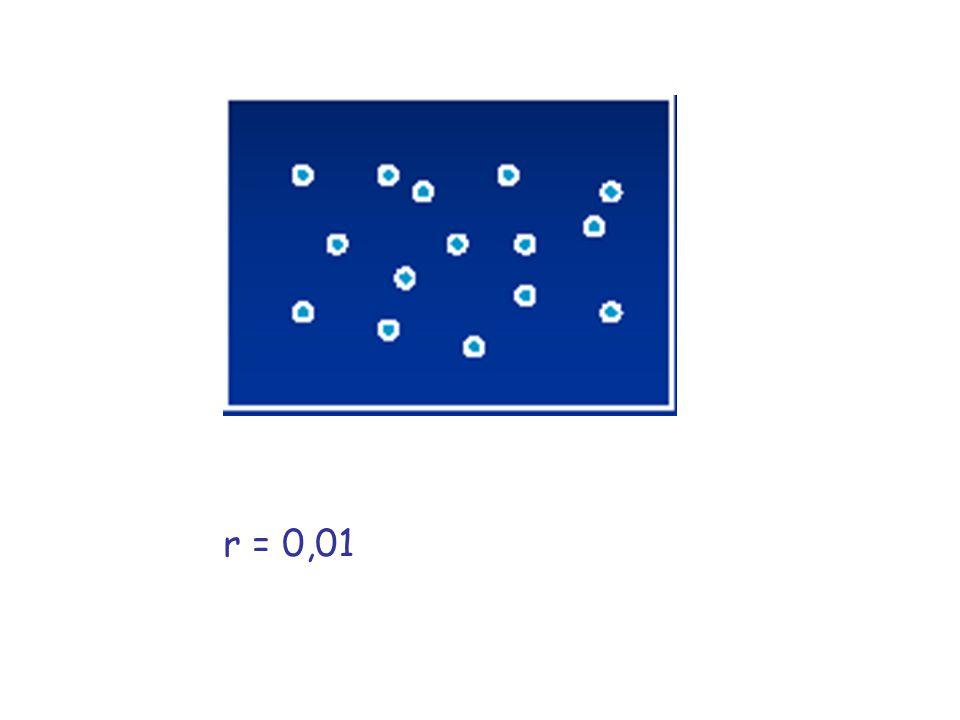 r = 0,01