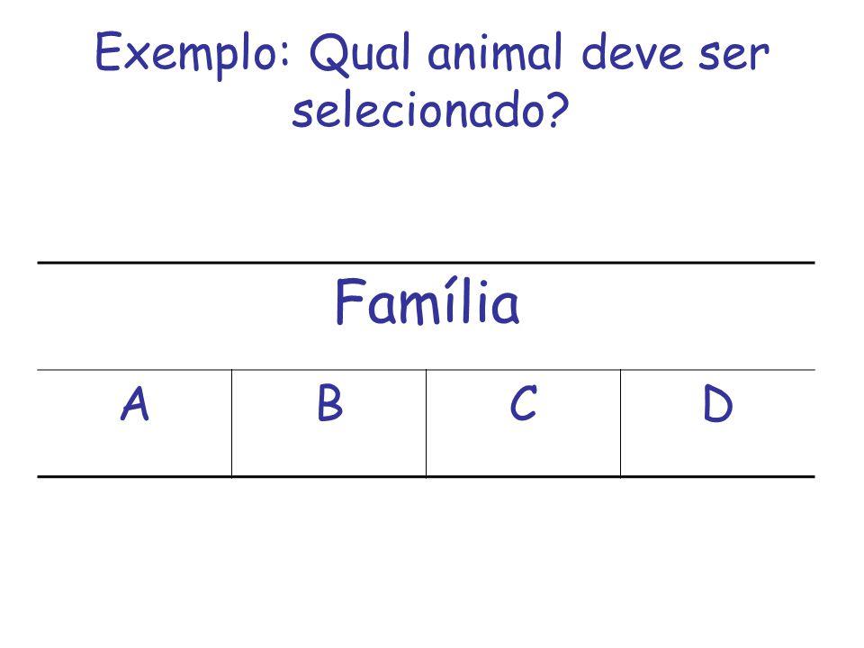 Exemplo: Qual animal deve ser selecionado? Família ABCD