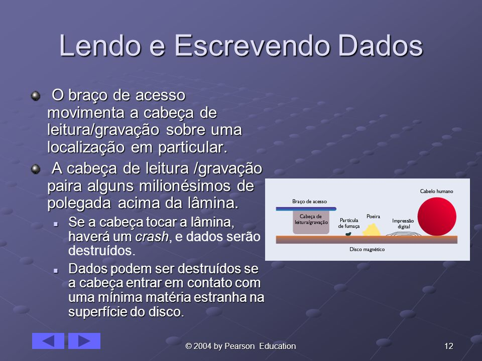 12© 2004 by Pearson Education Lendo e Escrevendo Dados O braço de acesso movimenta a cabeça de leitura/gravação sobre uma localização em particular. O