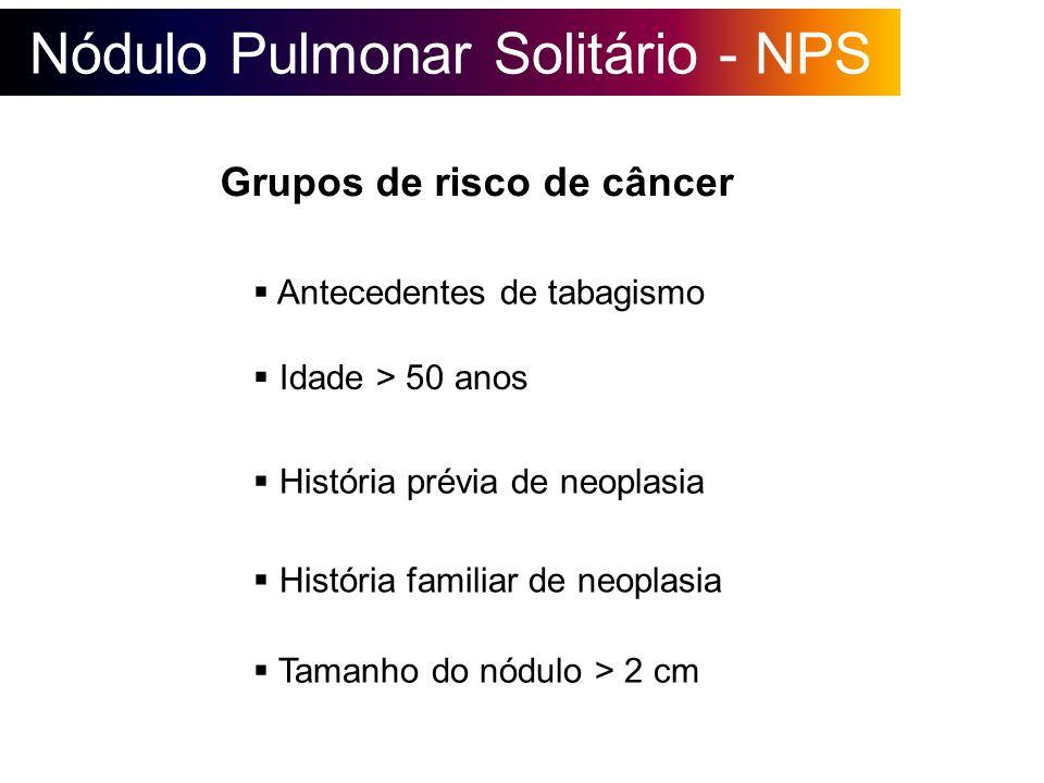 Nódulo Pulmonar Solitário - NPS Grupos de risco de câncer Antecedentes de tabagismo Idade > 50 anos História prévia de neoplasia História familiar de