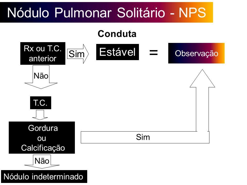 Nódulo Pulmonar Solitário - NPS Gordura ou Calcificação Rx ou T.C. anterior Nódulo indeterminado Conduta Estável Observação Sim = T.C. Não Sim