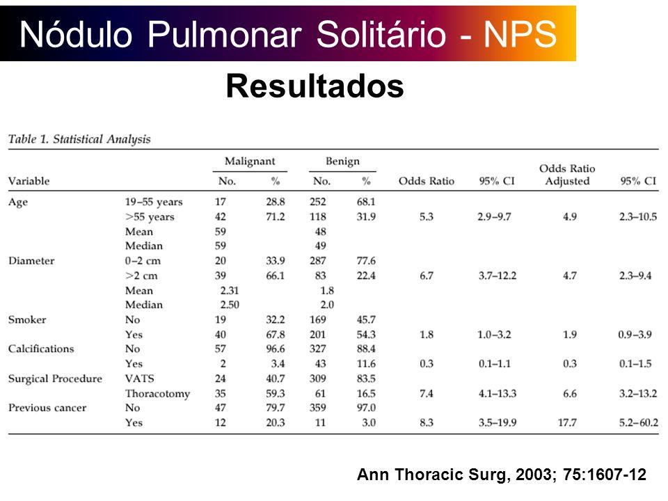 Nódulo Pulmonar Solitário - NPS Resultados Ann Thoracic Surg, 2003; 75:1607-12