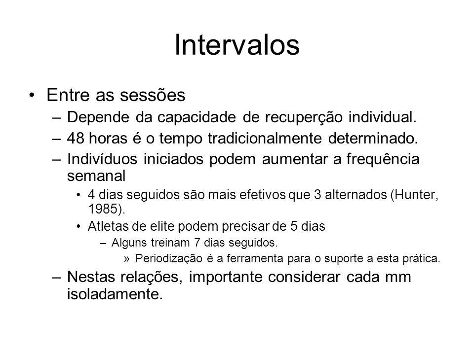 Intervalos Entre as sessões –Depende da capacidade de recuperção individual. –48 horas é o tempo tradicionalmente determinado. –Indivíduos iniciados p