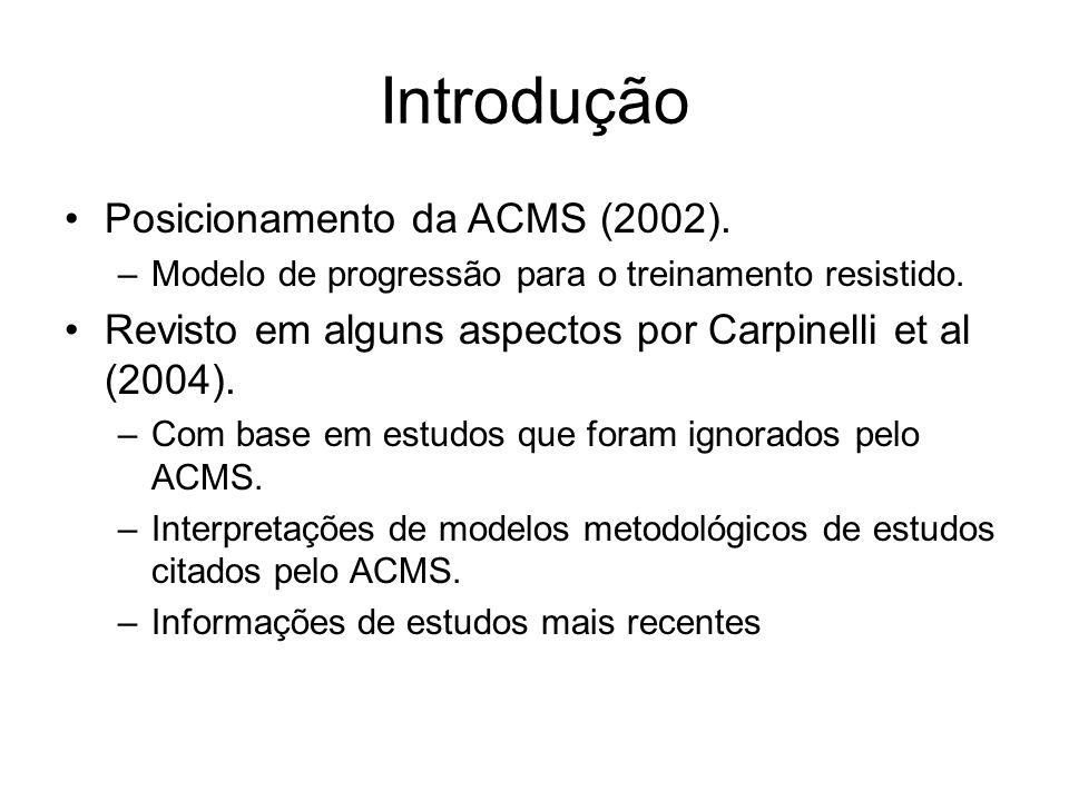 Introdução Posicionamento da ACMS (2002). –Modelo de progressão para o treinamento resistido. Revisto em alguns aspectos por Carpinelli et al (2004).