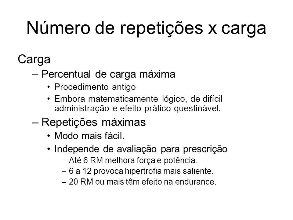 Número de repetições x carga Carga –Percentual de carga máxima Procedimento antigo Embora matematicamente lógico, de difícil administração e efeito pr