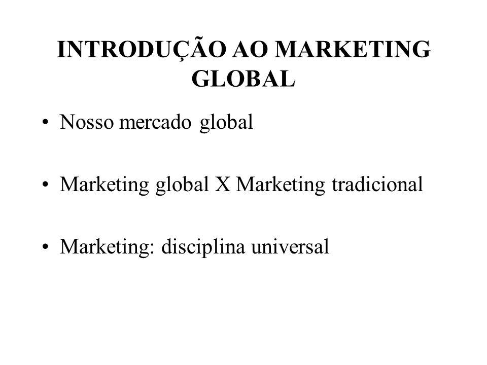 INTRODUÇÃO AO MARKETING GLOBAL Nosso mercado global Marketing global X Marketing tradicional Marketing: disciplina universal