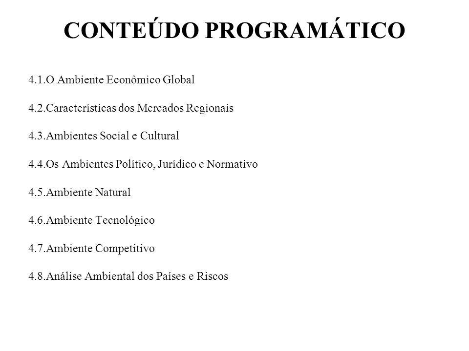 CONTEÚDO PROGRAMÁTICO 4.1.O Ambiente Econômico Global 4.2.Características dos Mercados Regionais 4.3.Ambientes Social e Cultural 4.4.Os Ambientes Polí