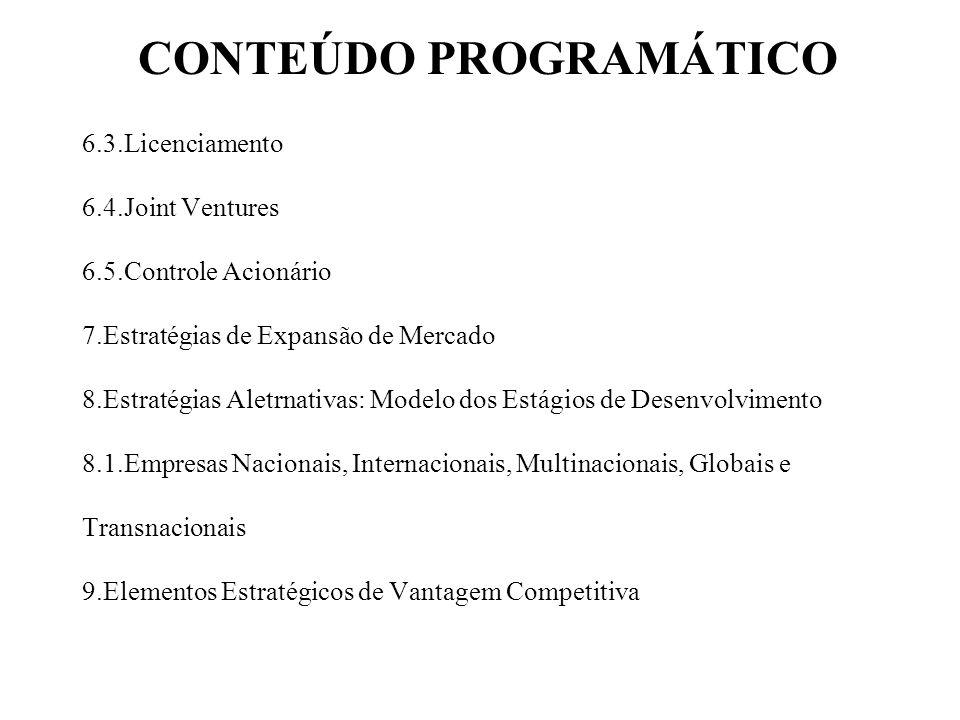 CONTEÚDO PROGRAMÁTICO 6.3.Licenciamento 6.4.Joint Ventures 6.5.Controle Acionário 7.Estratégias de Expansão de Mercado 8.Estratégias Aletrnativas: Mod