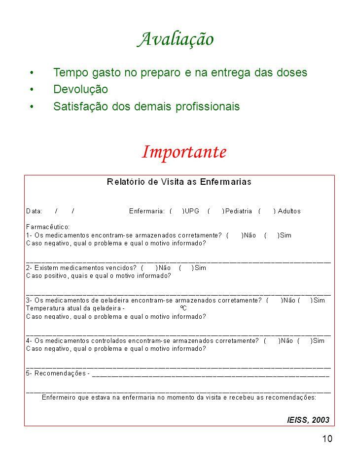10 Avaliação Tempo gasto no preparo e na entrega das doses Devolução Satisfação dos demais profissionais Importante IEISS, 2003