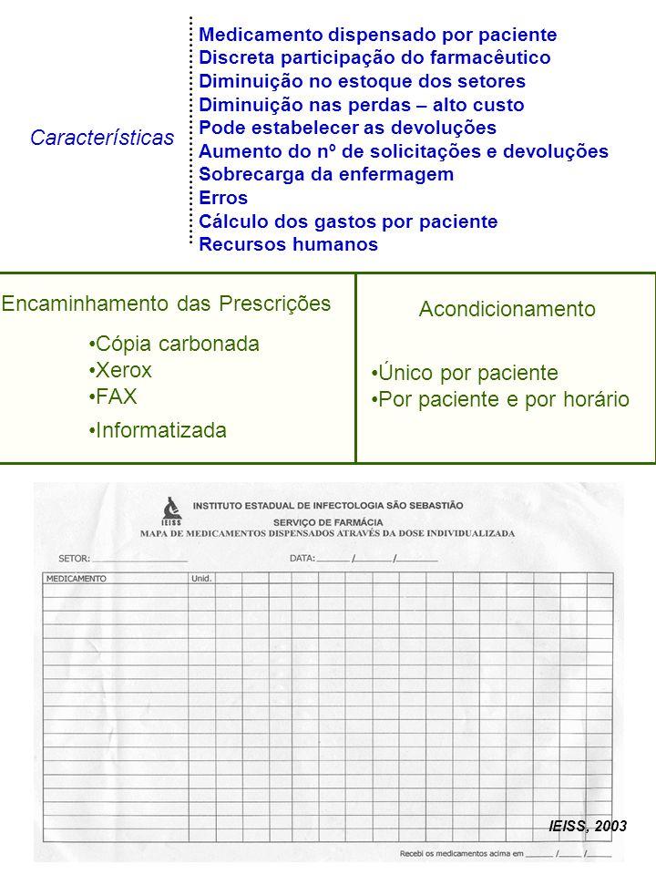 4 Características Medicamento dispensado por paciente Discreta participação do farmacêutico Diminuição no estoque dos setores Diminuição nas perdas –