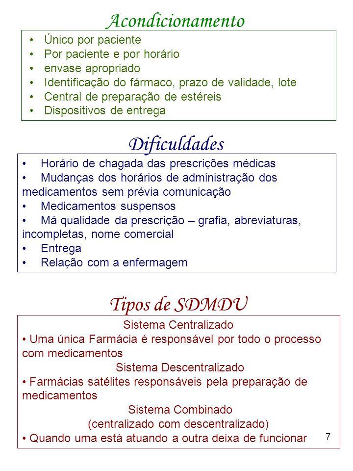 7 Acondicionamento Único por paciente Por paciente e por horário envase apropriado Identificação do fármaco, prazo de validade, lote Central de prepar
