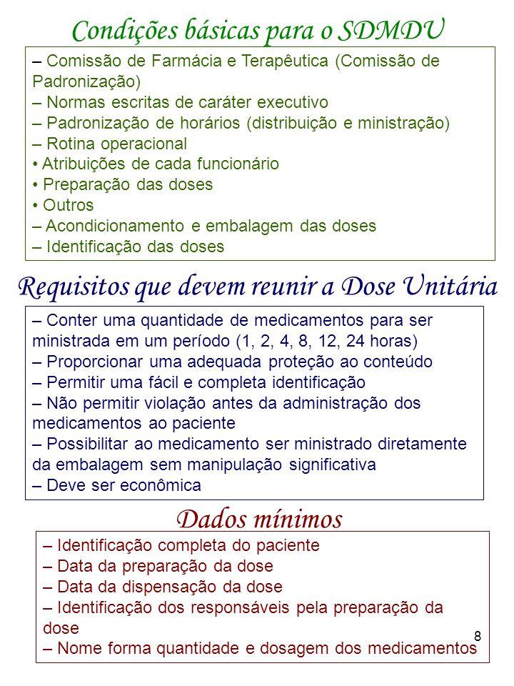 8 – Comissão de Farmácia e Terapêutica (Comissão de Padronização) – Normas escritas de caráter executivo – Padronização de horários (distribuição e mi