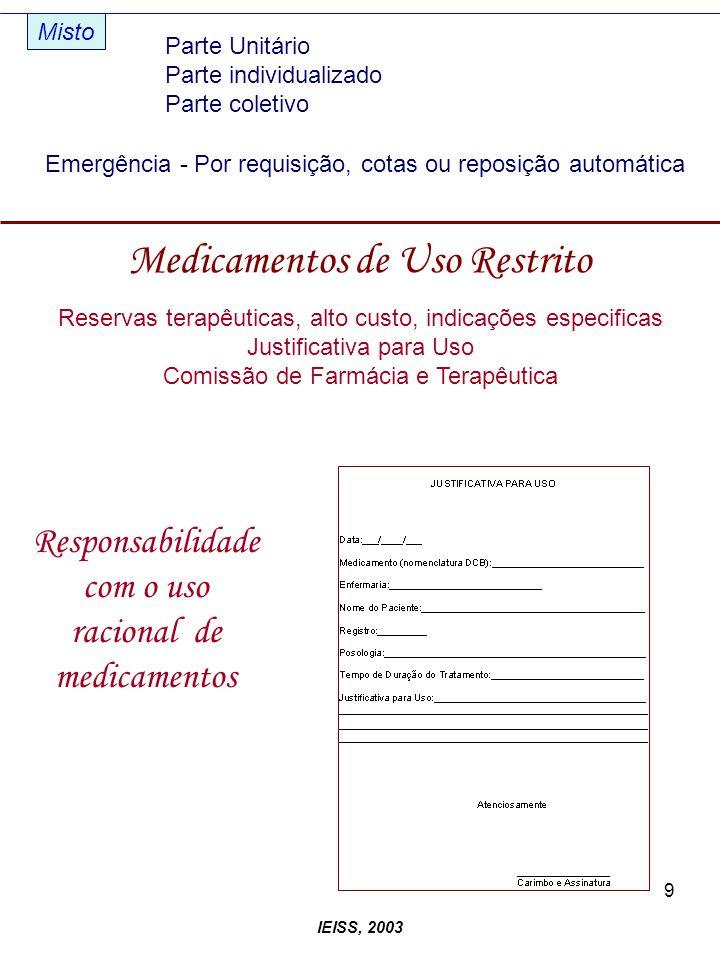9 Parte Unitário Parte individualizado Parte coletivo Misto Emergência - Por requisição, cotas ou reposição automática Medicamentos de Uso Restrito Re