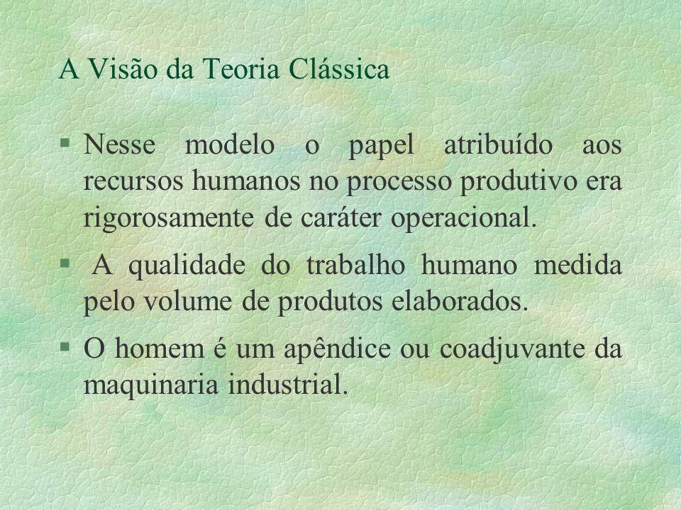 A Visão da Teoria Clássica §Nesse modelo o papel atribuído aos recursos humanos no processo produtivo era rigorosamente de caráter operacional.