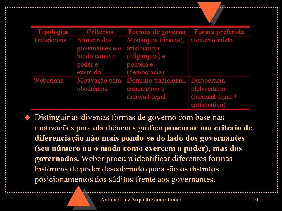 Antônio Luiz Arquetti Faraco Júnior9 u Como as instituições que o precederam, o Estado é uma relação de homens dominando homens, relação mantida por m