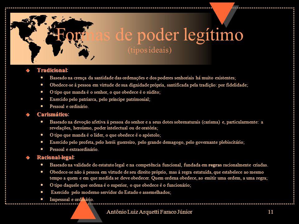 Antônio Luiz Arquetti Faraco Júnior10 u Distinguir as diversas formas de governo com base nas motivações para obediência significa procurar um critéri