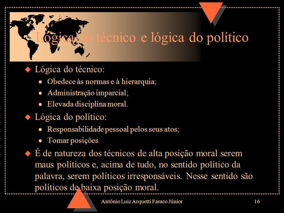 Antônio Luiz Arquetti Faraco Júnior15 Tipos de políticos profissionais u Clero: dotou o serviço público de pessoas letradas e que pudessem ser usadas