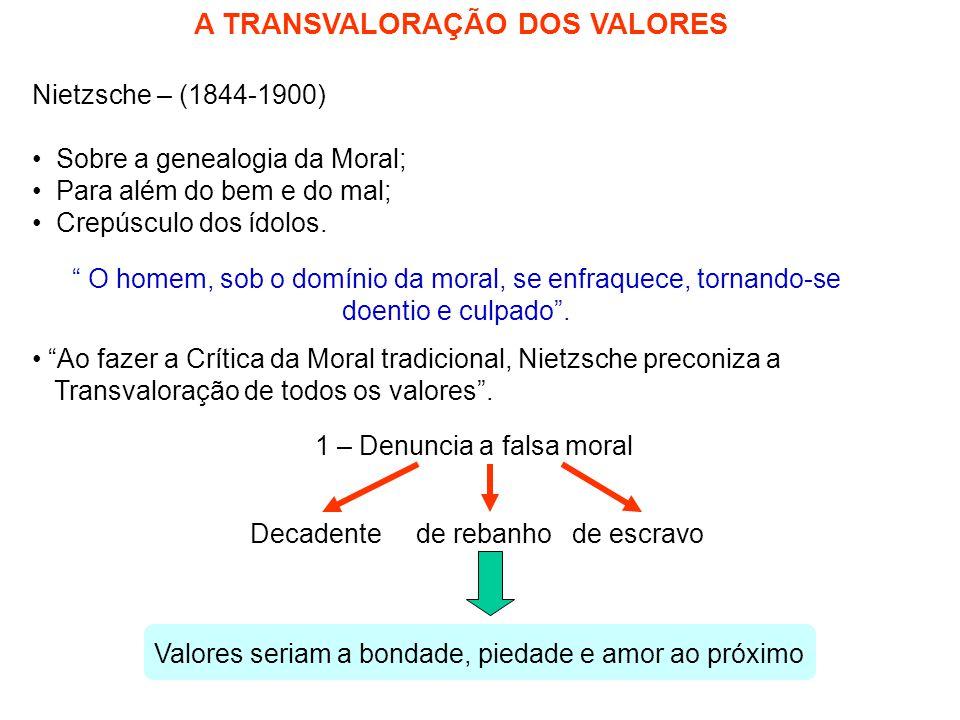 A TRANSVALORAÇÃO DOS VALORES Nietzsche – (1844-1900) Sobre a genealogia da Moral; Para além do bem e do mal; Crepúsculo dos ídolos. O homem, sob o dom