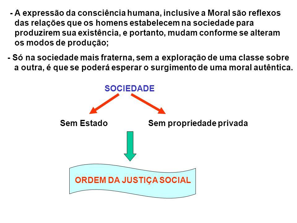 - A expressão da consciência humana, inclusive a Moral são reflexos das relações que os homens estabelecem na sociedade para produzirem sua existência