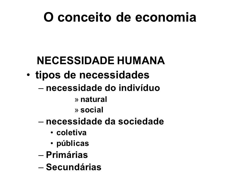 O conceito de economia NECESSIDADE HUMANA tipos de necessidades –necessidade do indivíduo »natural »social –necessidade da sociedade coletiva públicas