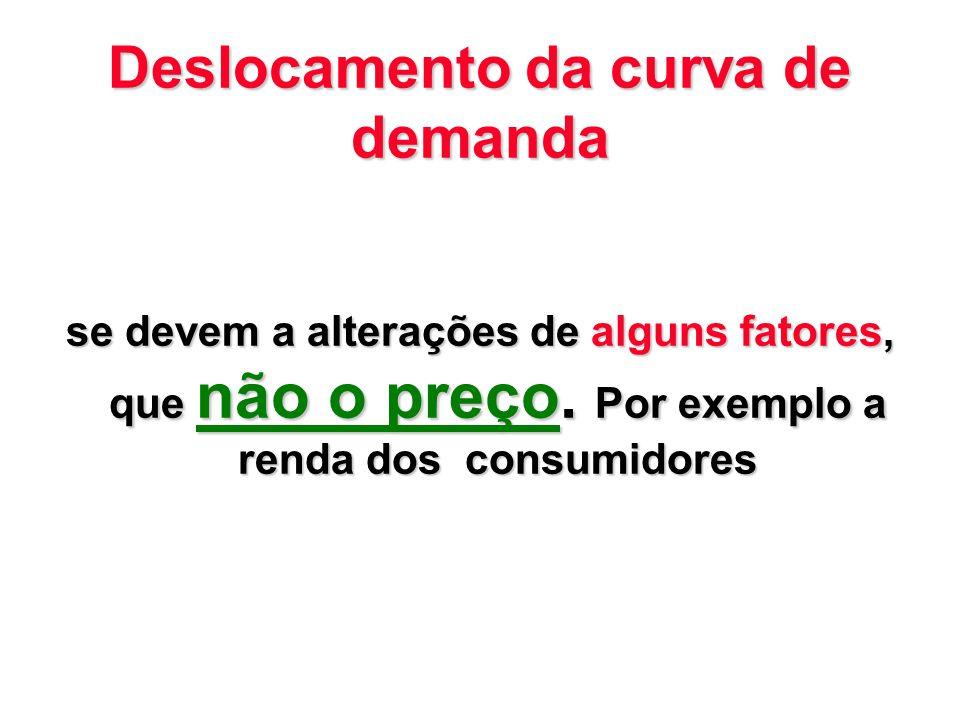 Deslocamento da curva de demanda se devem a alterações de alguns fatores, que não o preço. Por exemplo a renda dos consumidores