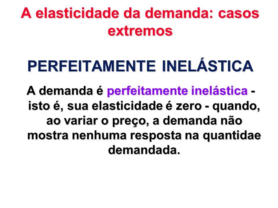 A elasticidade da demanda: casos extremos PERFEITAMENTE INELÁSTICA A demanda é perfeitamente inelástica - isto é, sua elasticidade é zero - quando, ao