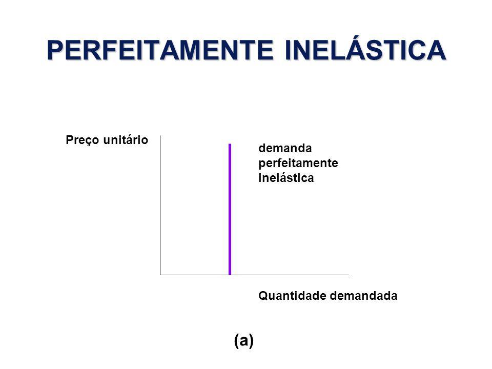 PERFEITAMENTE INELÁSTICA Preço unitário demanda perfeitamente inelástica Quantidade demandada (a)
