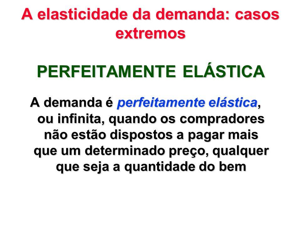 A elasticidade da demanda: casos extremos PERFEITAMENTE ELÁSTICA A demanda é perfeitamente elástica, ou infinita, quando os compradores não estão disp
