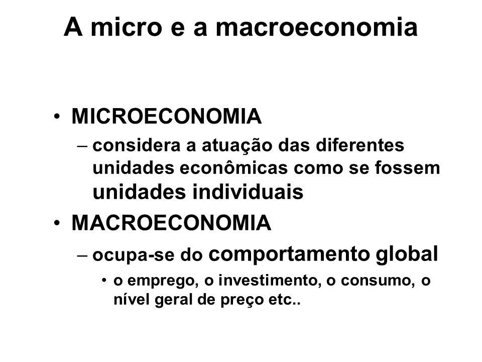 A micro e a macroeconomia MICROECONOMIA –considera a atuação das diferentes unidades econômicas como se fossem unidades individuais MACROECONOMIA –ocu