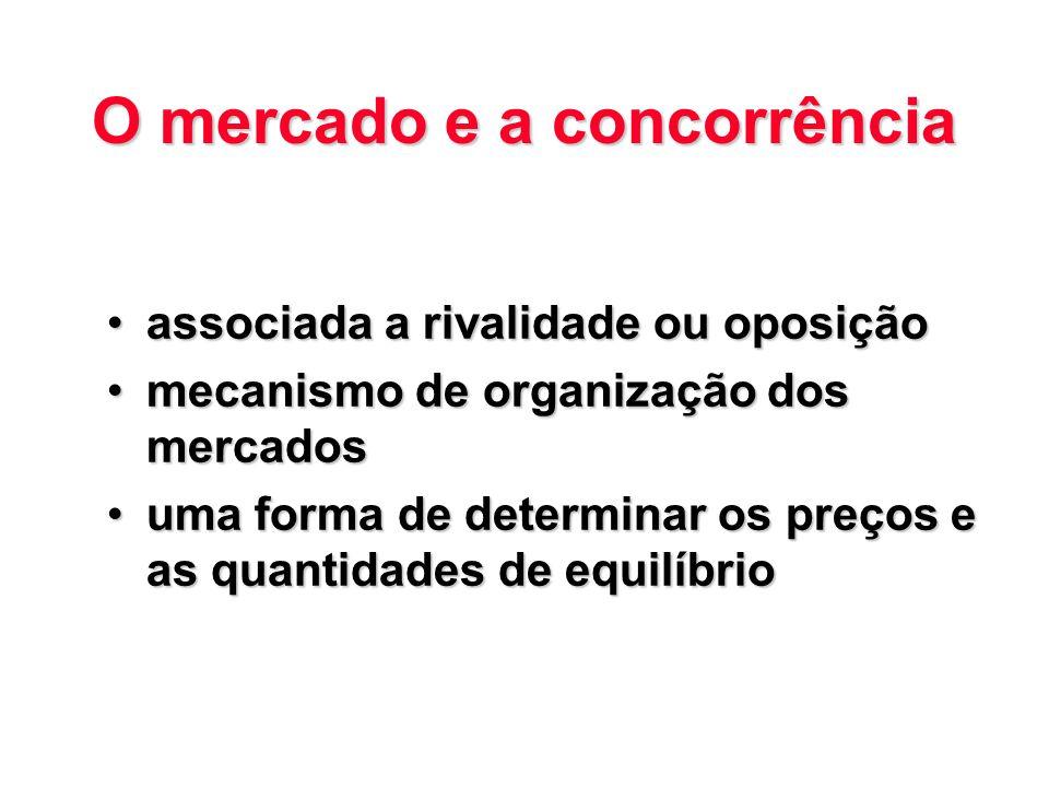 O mercado e a concorrência associada a rivalidade ou oposiçãoassociada a rivalidade ou oposição mecanismo de organização dos mercadosmecanismo de orga