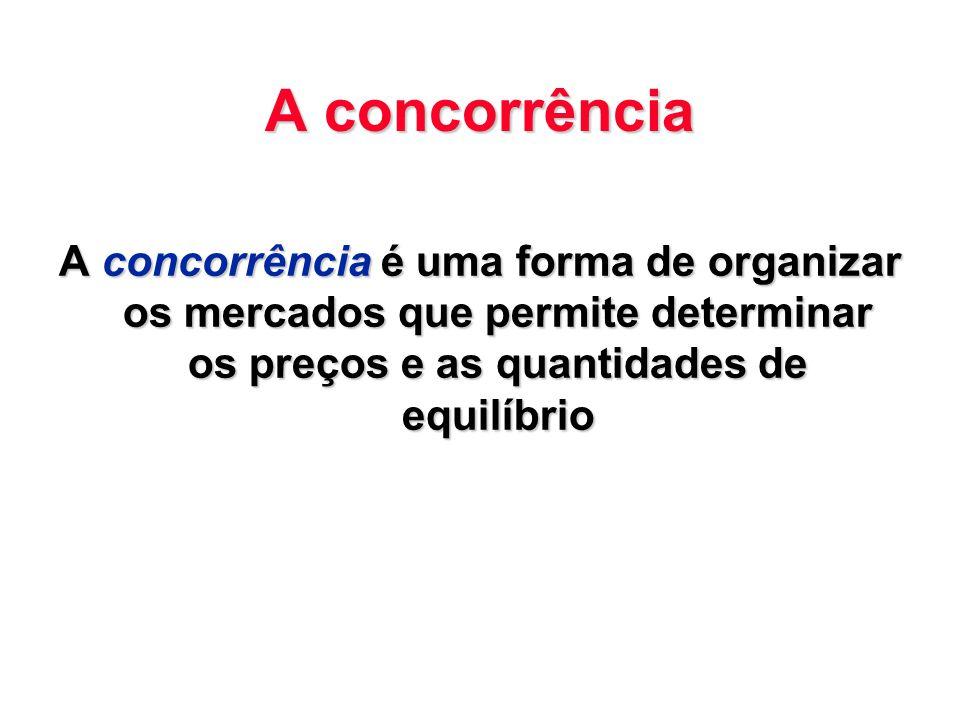 A concorrência A concorrência é uma forma de organizar os mercados que permite determinar os preços e as quantidades de equilíbrio