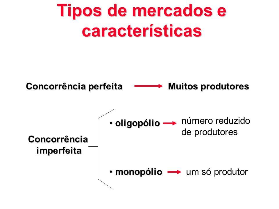 Tipos de mercados e características Concorrência perfeita Concorrência imperfeita imperfeita oligopólio oligopólio monopólio monopólio Muitos produtor