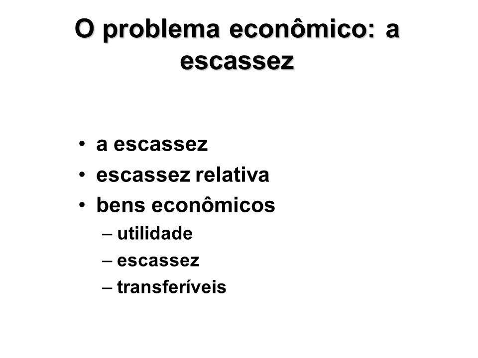 O problema econômico: a escassez a escassez escassez relativa bens econômicos –utilidade –escassez –transferíveis