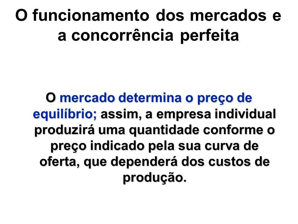 O funcionamento dos mercados e a concorrência perfeita O mercado determina o preço de equilíbrio; assim, a empresa individual produzirá uma quantidade