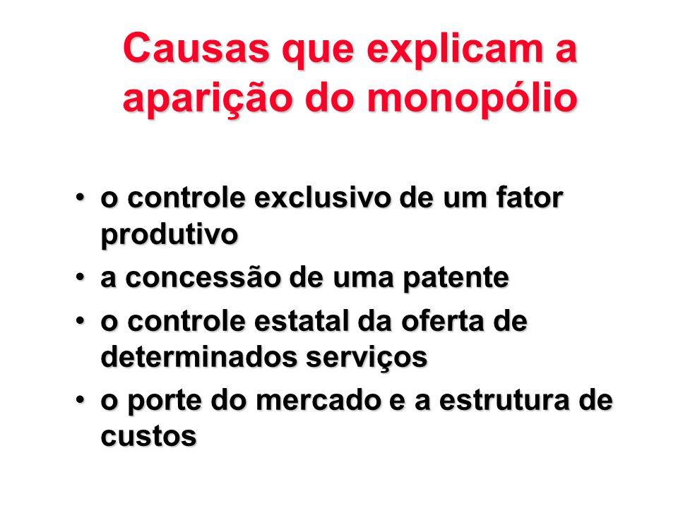 Causas que explicam a aparição do monopólio o controle exclusivo de um fator produtivoo controle exclusivo de um fator produtivo a concessão de uma pa
