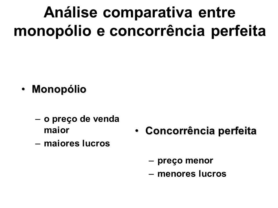 Análise comparativa entre monopólio e concorrência perfeita MonopólioMonopólio –o preço de venda maior –maiores lucros Concorrência perfeitaConcorrênc