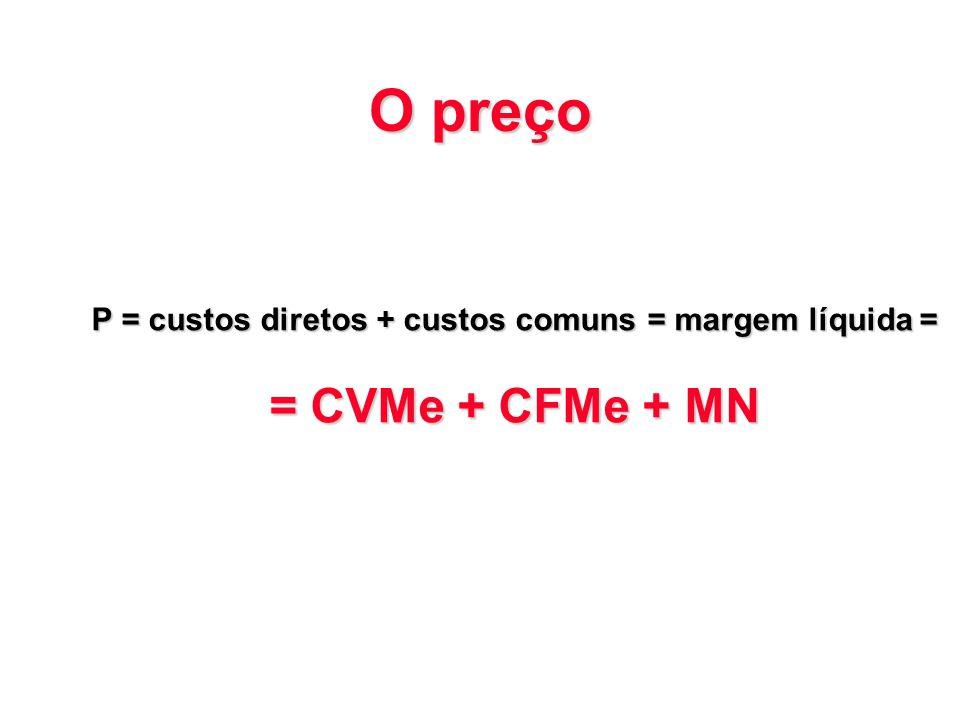 O preço P = custos diretos + custos comuns = margem líquida = = CVMe + CFMe + MN