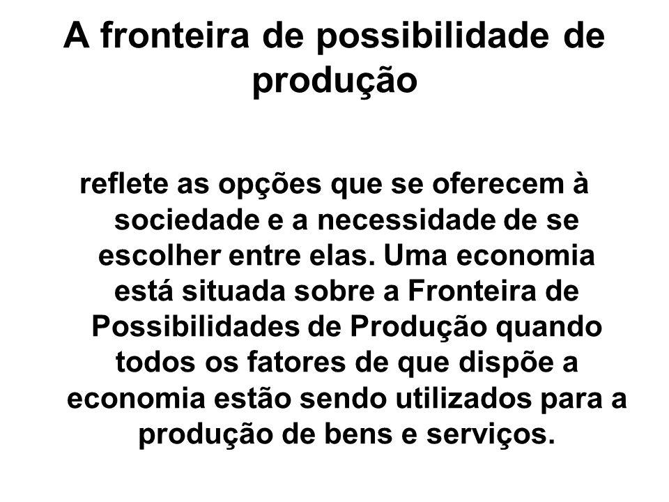 A fronteira de possibilidade de produção reflete as opções que se oferecem à sociedade e a necessidade de se escolher entre elas. Uma economia está si