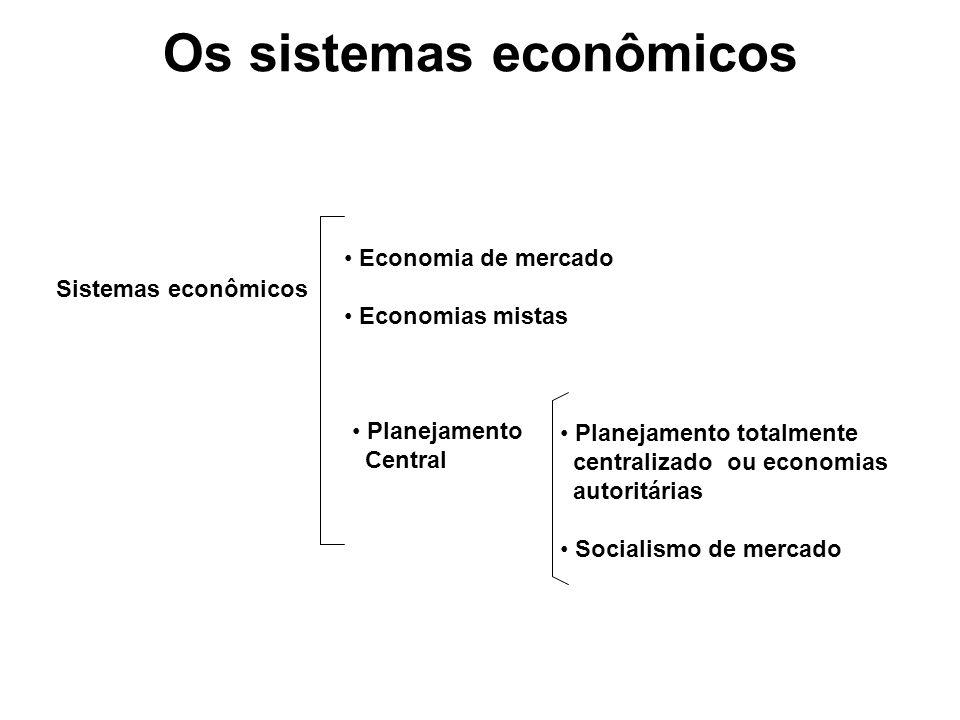 Os sistemas econômicos Sistemas econômicos Economia de mercado Economias mistas Planejamento Central Planejamento totalmente centralizado ou economias