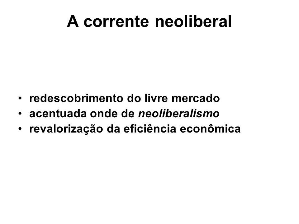 A corrente neoliberal redescobrimento do livre mercado acentuada onde de neoliberalismo revalorização da eficiência econômica
