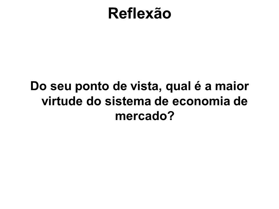 Reflexão Do seu ponto de vista, qual é a maior virtude do sistema de economia de mercado?