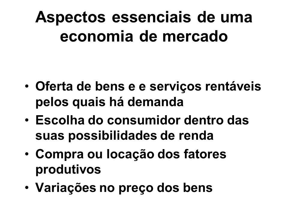 Aspectos essenciais de uma economia de mercado Oferta de bens e e serviços rentáveis pelos quais há demanda Escolha do consumidor dentro das suas poss