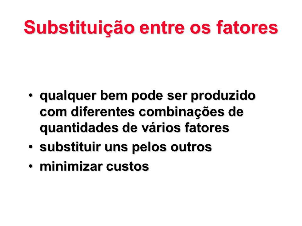 Substituição entre os fatores qualquer bem pode ser produzido com diferentes combinações de quantidades de vários fatoresqualquer bem pode ser produzi