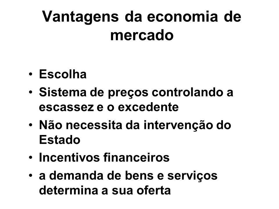 Vantagens da economia de mercado Escolha Sistema de preços controlando a escassez e o excedente Não necessita da intervenção do Estado Incentivos fina