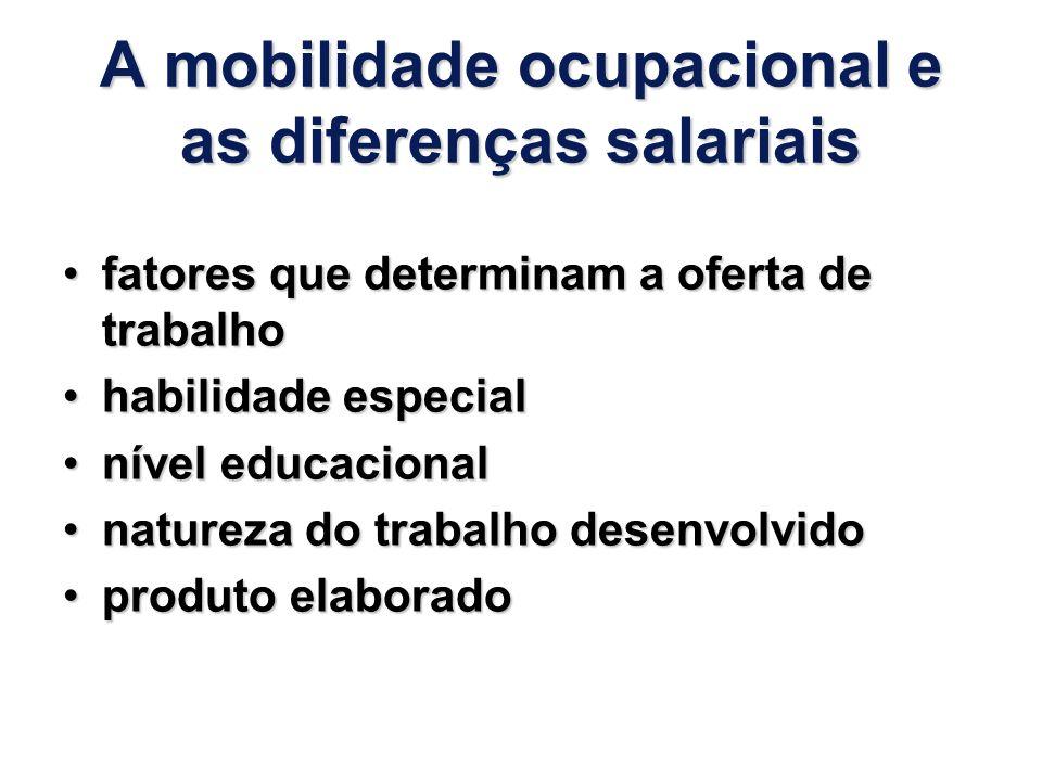 A mobilidade ocupacional e as diferenças salariais fatores que determinam a oferta de trabalhofatores que determinam a oferta de trabalho habilidade e