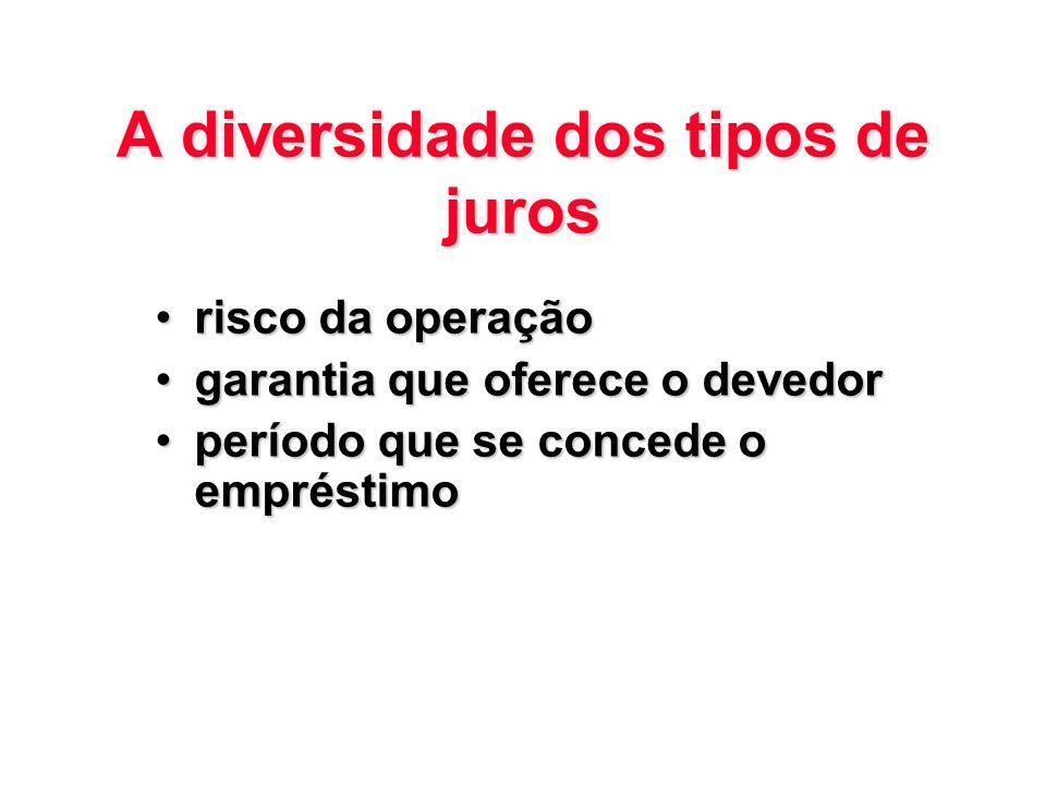 A diversidade dos tipos de juros risco da operaçãorisco da operação garantia que oferece o devedorgarantia que oferece o devedor período que se conced