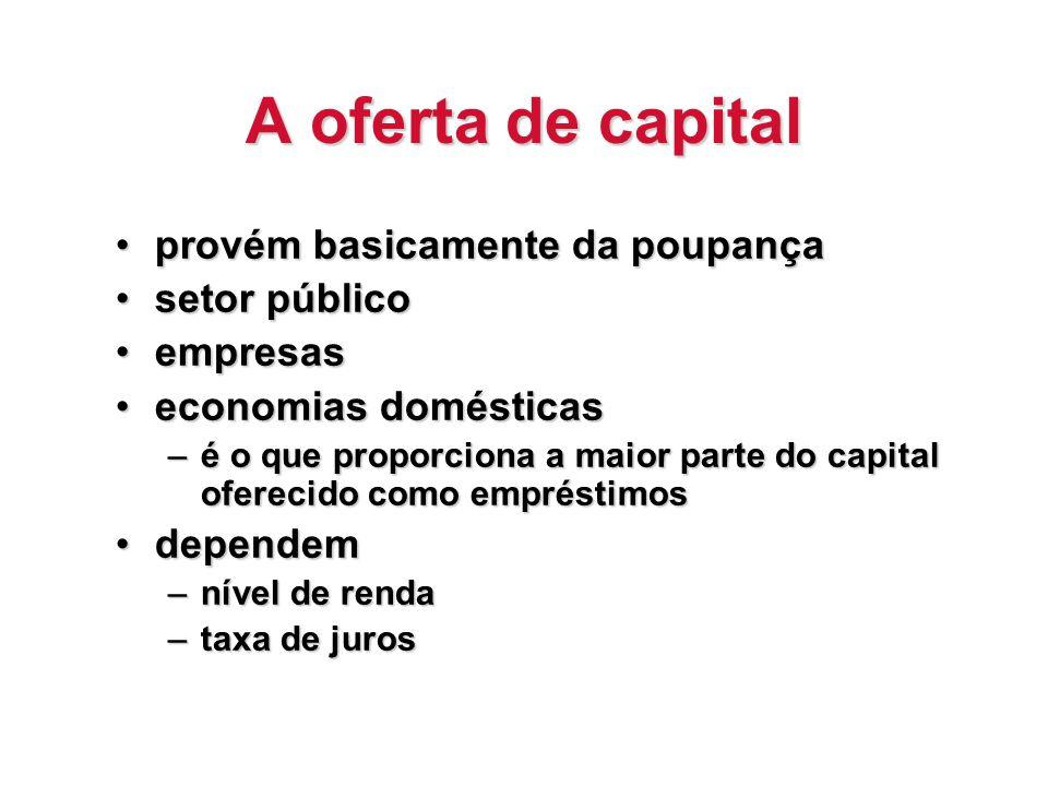 A oferta de capital provém basicamente da poupançaprovém basicamente da poupança setor públicosetor público empresasempresas economias domésticasecono