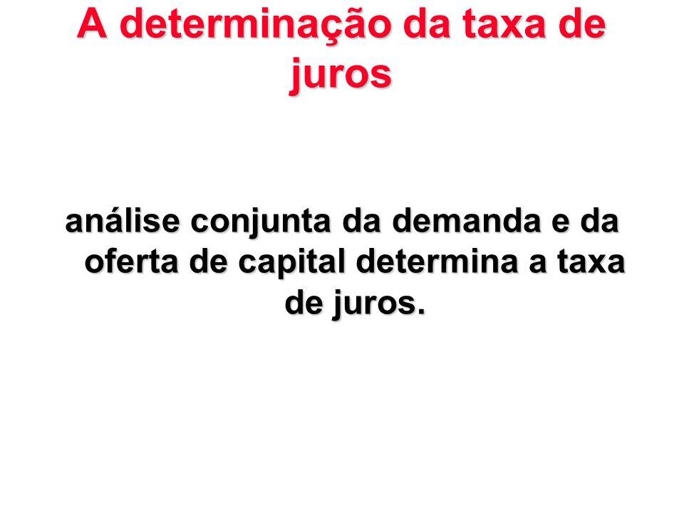 A determinação da taxa de juros análise conjunta da demanda e da oferta de capital determina a taxa de juros.