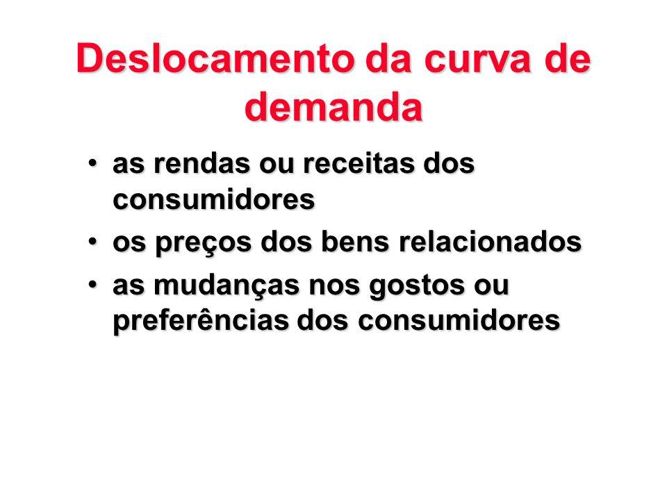 Deslocamento da curva de demanda as rendas ou receitas dos consumidoresas rendas ou receitas dos consumidores os preços dos bens relacionadosos preços
