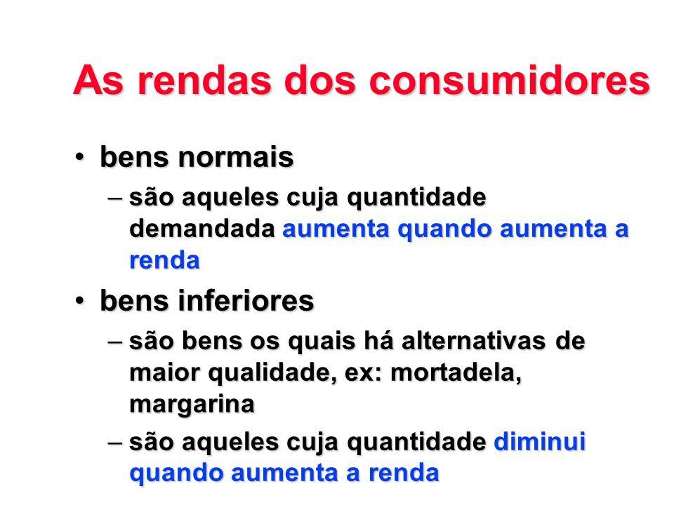 As rendas dos consumidores bens normaisbens normais –são aqueles cuja quantidade demandada aumenta quando aumenta a renda bens inferioresbens inferior